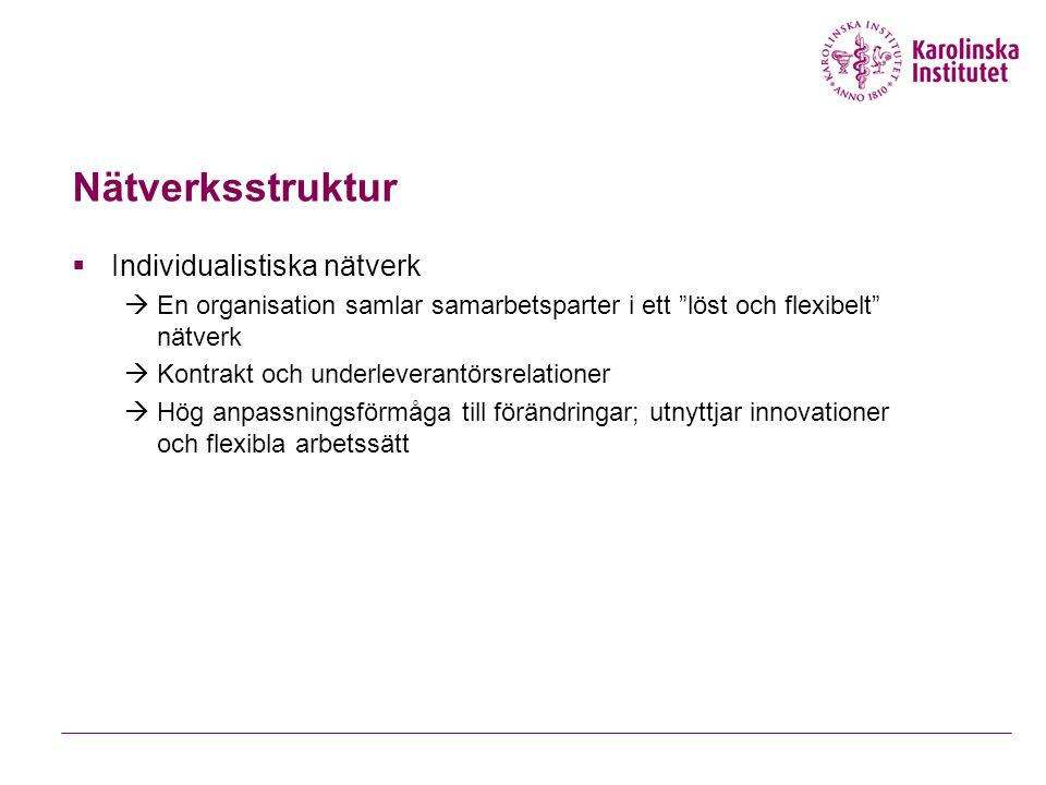 Nätverksstruktur  Individualistiska nätverk  En organisation samlar samarbetsparter i ett löst och flexibelt nätverk  Kontrakt och underleverantörsrelationer  Hög anpassningsförmåga till förändringar; utnyttjar innovationer och flexibla arbetssätt