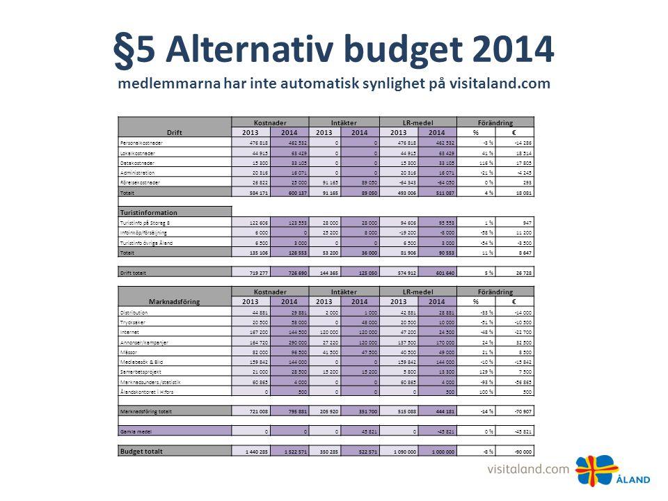 §5 Alternativ budget 2014 medlemmarna har inte automatisk synlighet på visitaland.com Drift KostnaderIntäkterLR-medelFörändring 2013201420132014201320