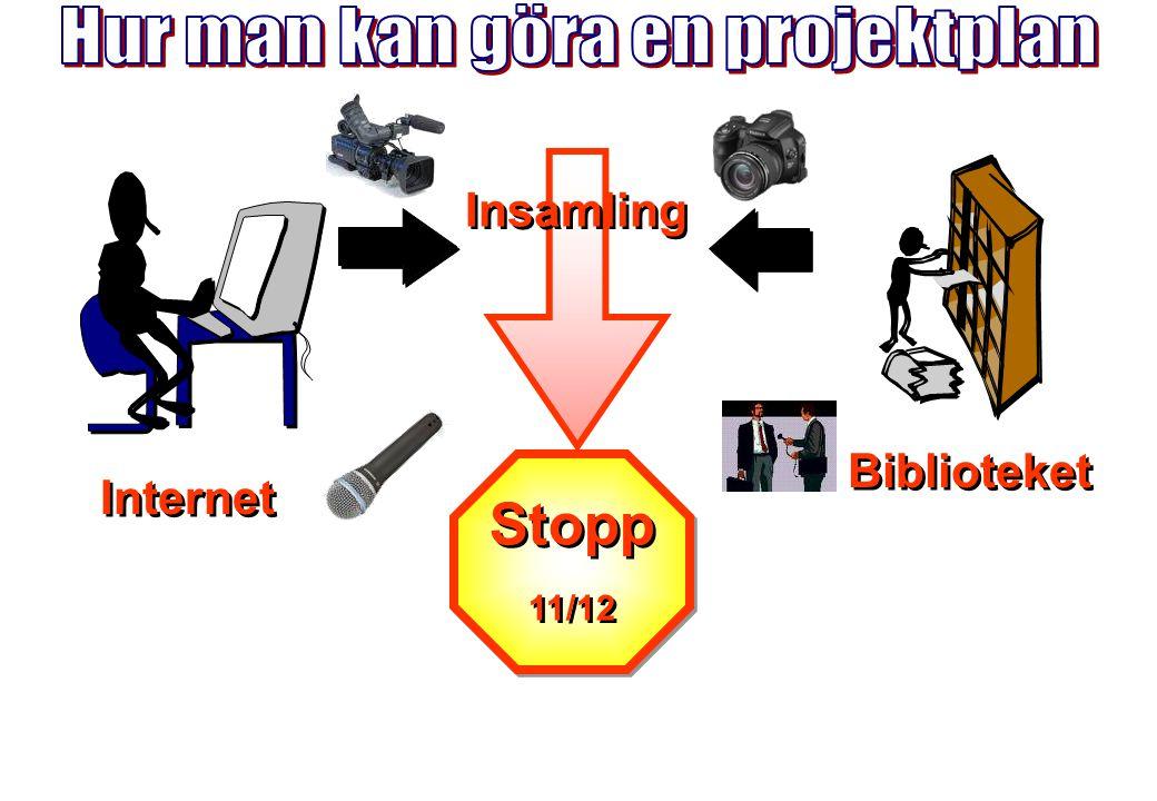 Insamling Stopp 11/12 Stopp 11/12 Biblioteket Internet