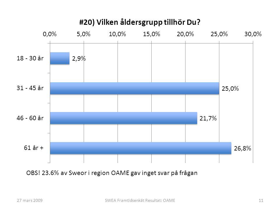 27 mars 2009SWEA Framtidsenkät Resultat: OAME11 OBS! 23.6% av Sweor i region OAME gav inget svar på frågan