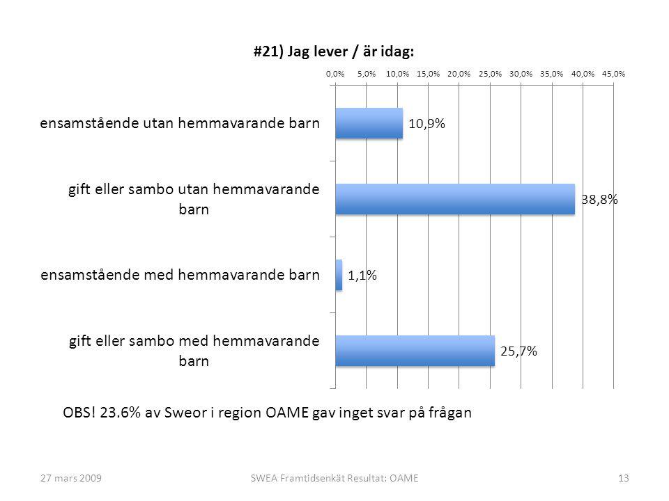 27 mars 2009SWEA Framtidsenkät Resultat: OAME13 OBS! 23.6% av Sweor i region OAME gav inget svar på frågan