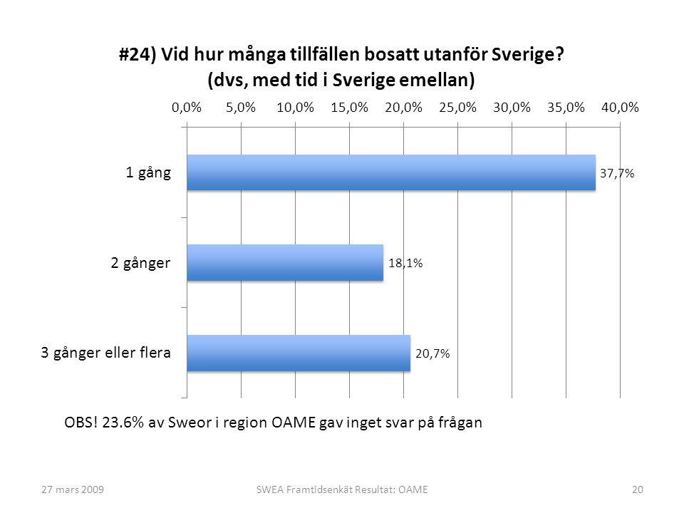 27 mars 2009SWEA Framtidsenkät Resultat: OAME20 OBS! 23.6% av Sweor i region OAME gav inget svar på frågan