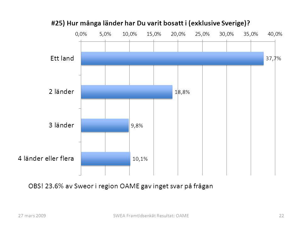 27 mars 2009SWEA Framtidsenkät Resultat: OAME22 OBS! 23.6% av Sweor i region OAME gav inget svar på frågan