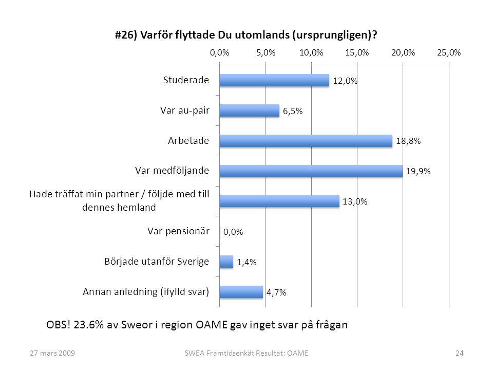 27 mars 2009SWEA Framtidsenkät Resultat: OAME24 OBS! 23.6% av Sweor i region OAME gav inget svar på frågan