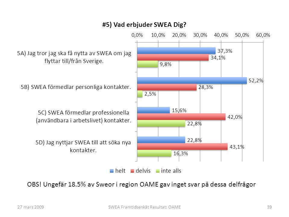 27 mars 2009SWEA Framtidsenkät Resultat: OAME39 OBS! Ungefär 18.5% av Sweor i region OAME gav inget svar på dessa delfrågor