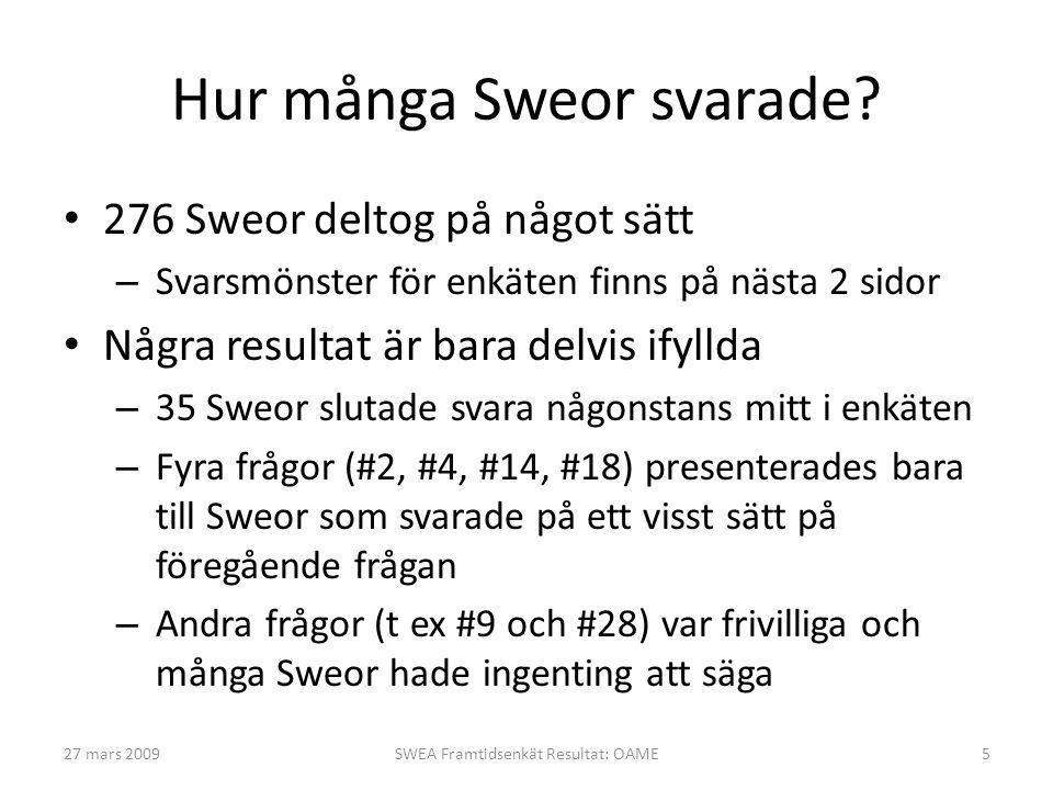 27 mars 2009SWEA Framtidsenkät Resultat: OAME5 Hur många Sweor svarade? • 276 Sweor deltog på något sätt –Svarsmönster för enkäten finns på nästa 2 si