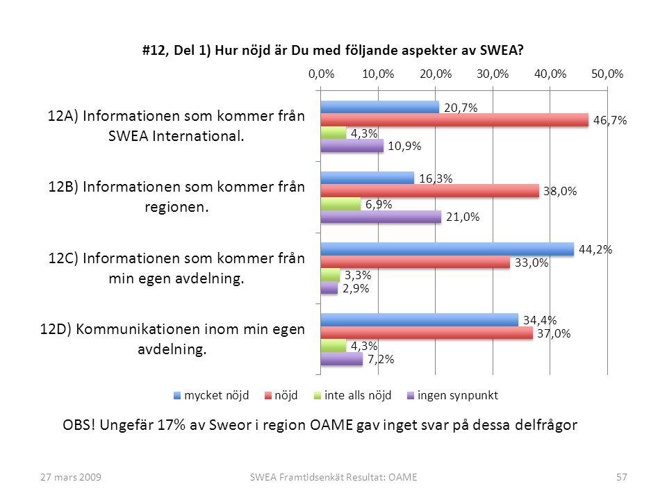 27 mars 2009SWEA Framtidsenkät Resultat: OAME57 OBS! Ungefär 17% av Sweor i region OAME gav inget svar på dessa delfrågor