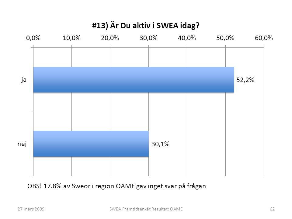 27 mars 2009SWEA Framtidsenkät Resultat: OAME62 OBS! 17.8% av Sweor i region OAME gav inget svar på frågan