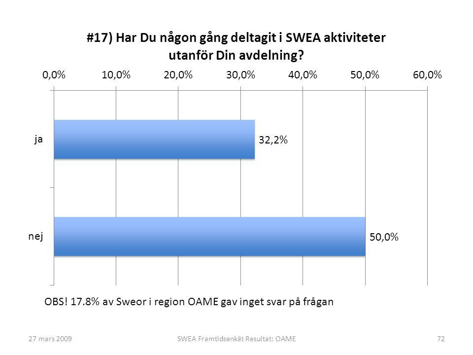 27 mars 2009SWEA Framtidsenkät Resultat: OAME72 OBS! 17.8% av Sweor i region OAME gav inget svar på frågan