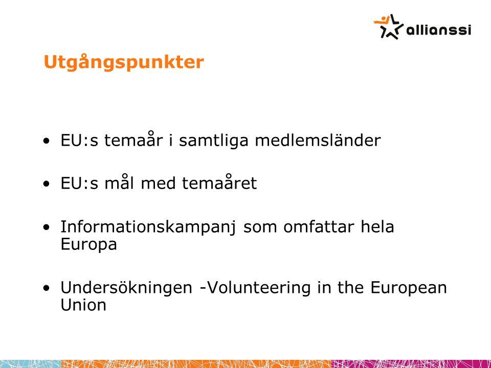 •EU:s temaår i samtliga medlemsländer •EU:s mål med temaåret •Informationskampanj som omfattar hela Europa •Undersökningen -Volunteering in the European Union Utgångspunkter