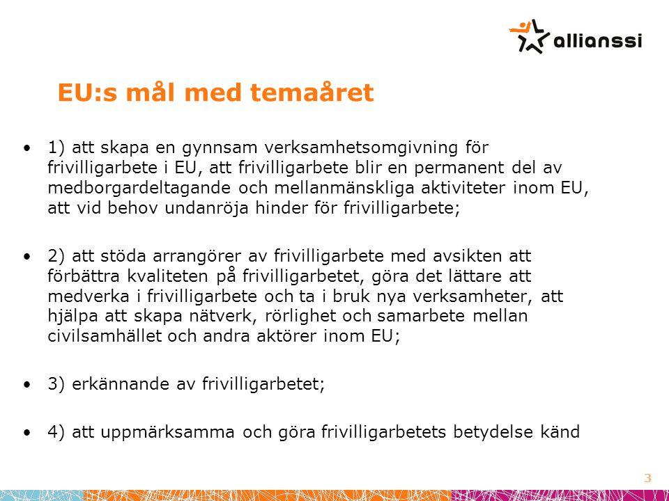 EU:s mål med temaåret •1) att skapa en gynnsam verksamhetsomgivning för frivilligarbete i EU, att frivilligarbete blir en permanent del av medborgardeltagande och mellanmänskliga aktiviteter inom EU, att vid behov undanröja hinder för frivilligarbete; •2) att stöda arrangörer av frivilligarbete med avsikten att förbättra kvaliteten på frivilligarbetet, göra det lättare att medverka i frivilligarbete och ta i bruk nya verksamheter, att hjälpa att skapa nätverk, rörlighet och samarbete mellan civilsamhället och andra aktörer inom EU; •3) erkännande av frivilligarbetet; •4) att uppmärksamma och göra frivilligarbetets betydelse känd 3