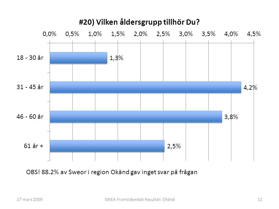27 mars 2009SWEA Framtidsenkät Resultat: Okänd11 OBS.