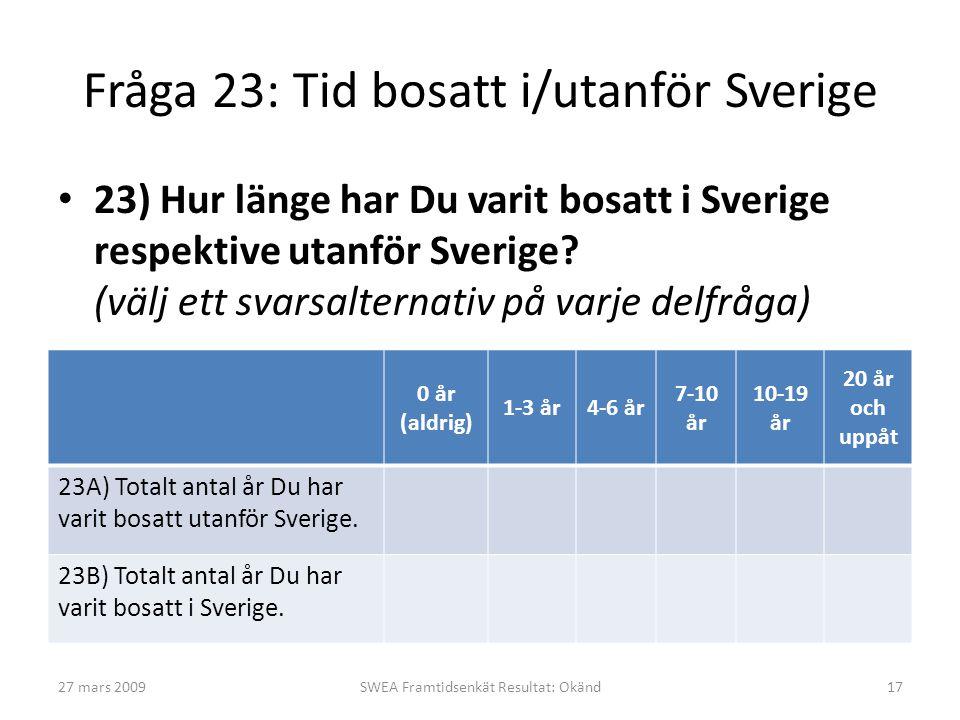 Fråga 23: Tid bosatt i/utanför Sverige • 23) Hur länge har Du varit bosatt i Sverige respektive utanför Sverige? (välj ett svarsalternativ på varje de