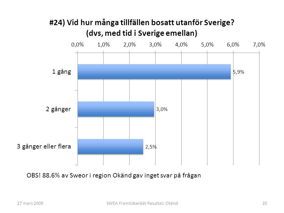 27 mars 2009SWEA Framtidsenkät Resultat: Okänd20 OBS! 88.6% av Sweor i region Okänd gav inget svar på frågan