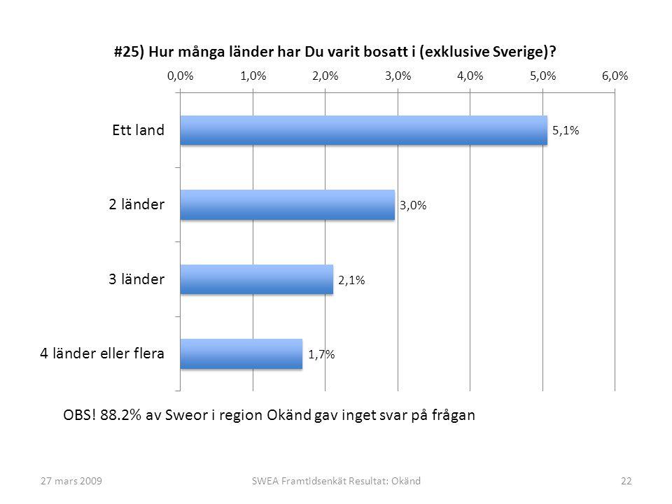 27 mars 2009SWEA Framtidsenkät Resultat: Okänd22 OBS! 88.2% av Sweor i region Okänd gav inget svar på frågan