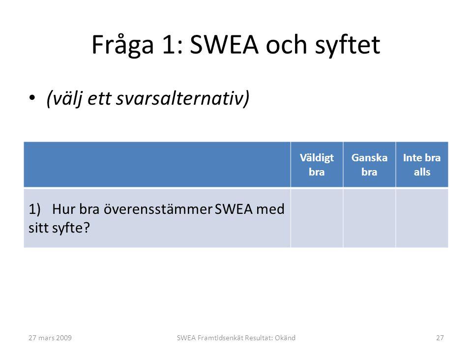 Fråga 1: SWEA och syftet • (välj ett svarsalternativ) 27 mars 200927SWEA Framtidsenkät Resultat: Okänd Väldigt bra Ganska bra Inte bra alls 1)Hur bra överensstämmer SWEA med sitt syfte?