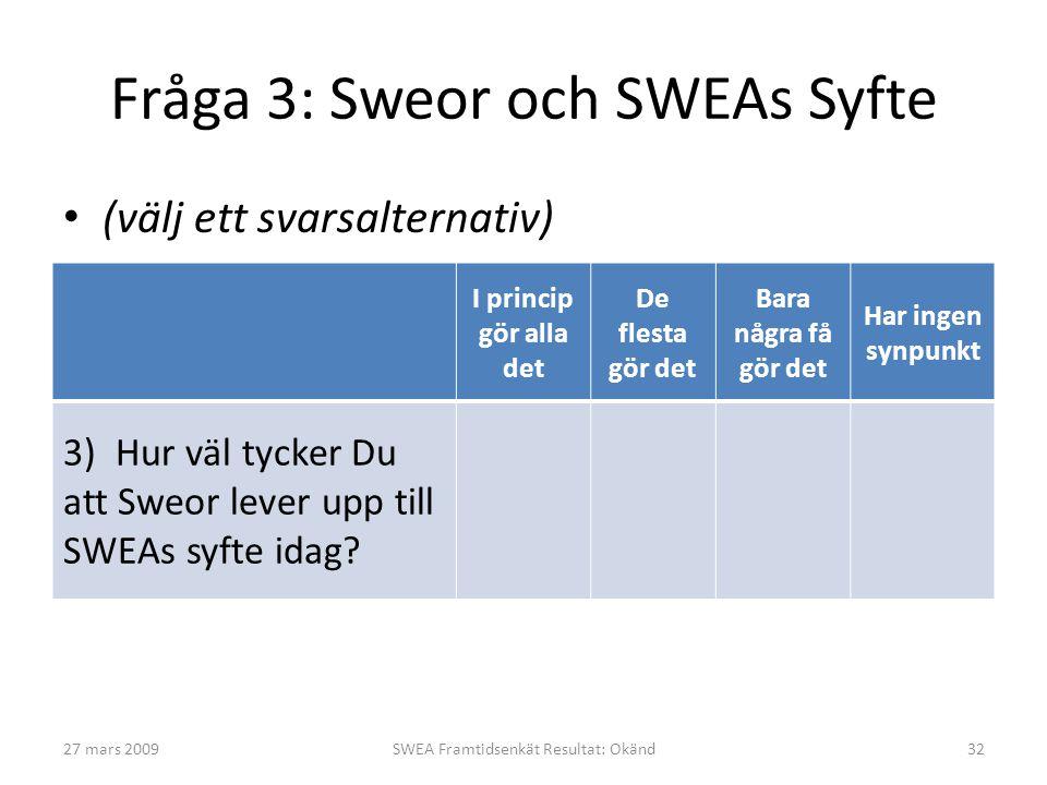 Fråga 3: Sweor och SWEAs Syfte • (välj ett svarsalternativ) 27 mars 200932SWEA Framtidsenkät Resultat: Okänd I princip gör alla det De flesta gör det Bara några få gör det Har ingen synpunkt 3)Hur väl tycker Du att Sweor lever upp till SWEAs syfte idag?