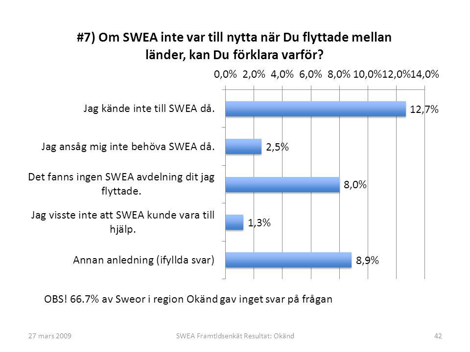 27 mars 2009SWEA Framtidsenkät Resultat: Okänd42 OBS! 66.7% av Sweor i region Okänd gav inget svar på frågan
