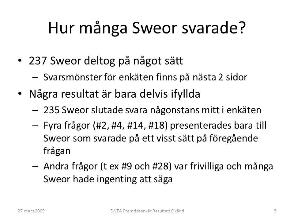 27 mars 2009SWEA Framtidsenkät Resultat: Okänd5 Hur många Sweor svarade? • 237 Sweor deltog på något sätt –Svarsmönster för enkäten finns på nästa 2 s