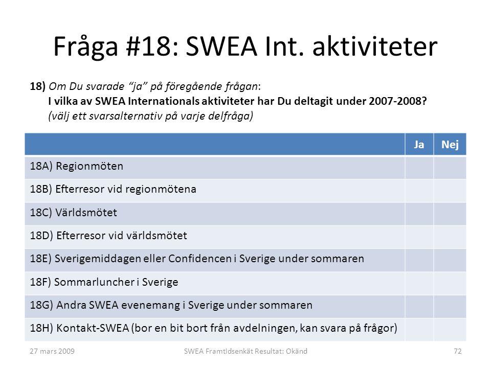 """Fråga #18: SWEA Int. aktiviteter 18) Om Du svarade """"ja"""" på föregående frågan: I vilka av SWEA Internationals aktiviteter har Du deltagit under 2007-20"""