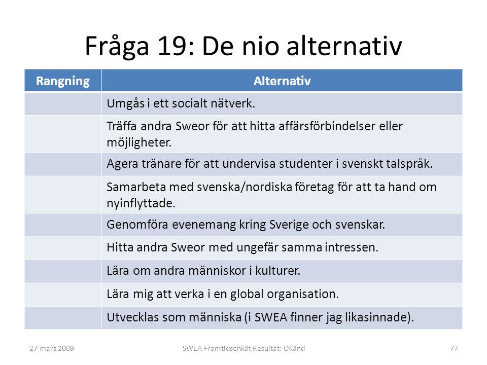 Fråga 19: De nio alternativ 27 mars 2009SWEA Framtidsenkät Resultat: Okänd77 RangningAlternativ Umgås i ett socialt nätverk. Träffa andra Sweor för at