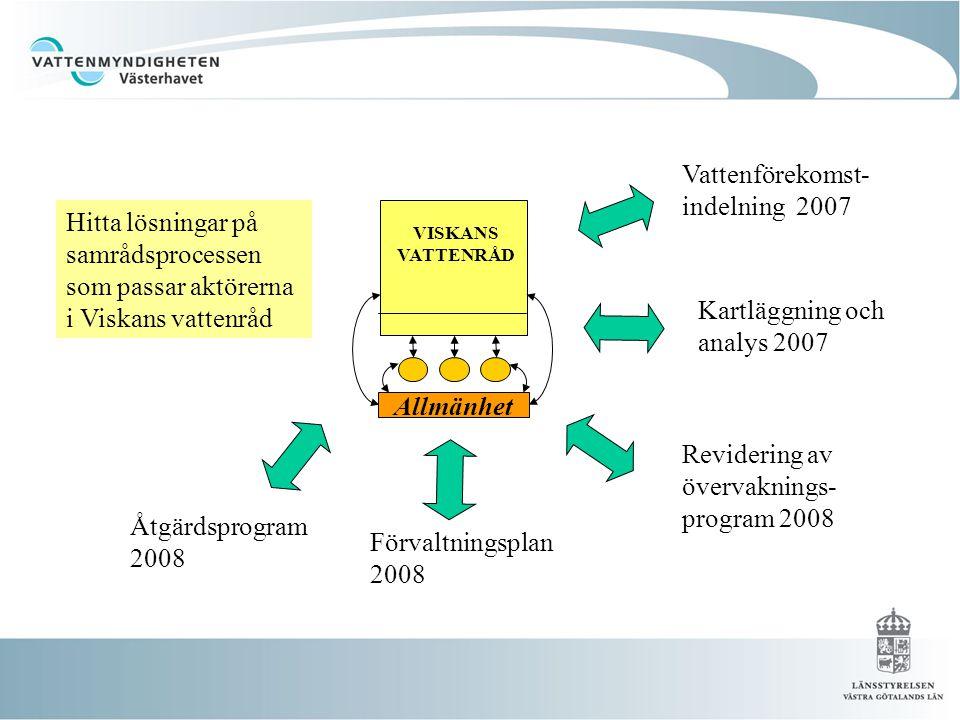 VISKANS VATTENRÅD Allmänhet Vattenförekomst- indelning 2007 Kartläggning och analys 2007 Förvaltningsplan 2008 Åtgärdsprogram 2008 Hitta lösningar på samrådsprocessen som passar aktörerna i Viskans vattenråd Revidering av övervaknings- program 2008