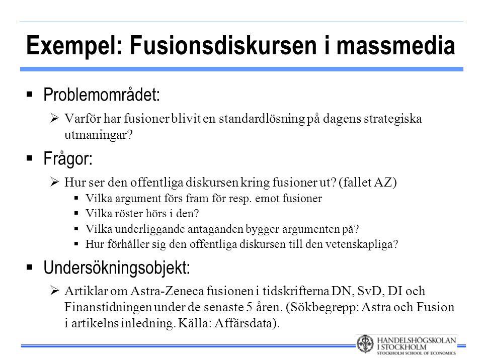 Exempel: Fusionsdiskursen i massmedia  Problemområdet:  Varför har fusioner blivit en standardlösning på dagens strategiska utmaningar?  Frågor: 