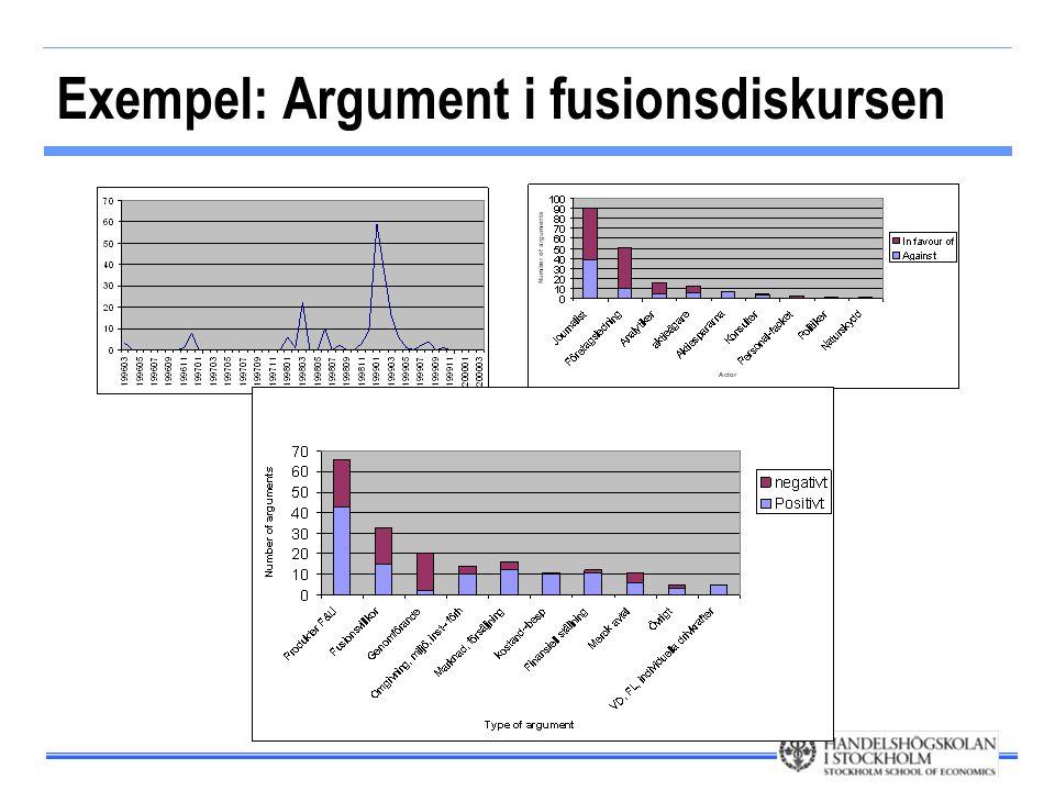 Exempel: Argument i fusionsdiskursen
