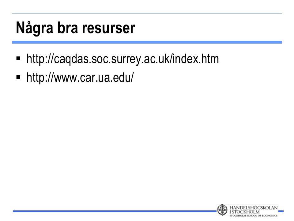 Några bra resurser  http://caqdas.soc.surrey.ac.uk/index.htm  http://www.car.ua.edu/