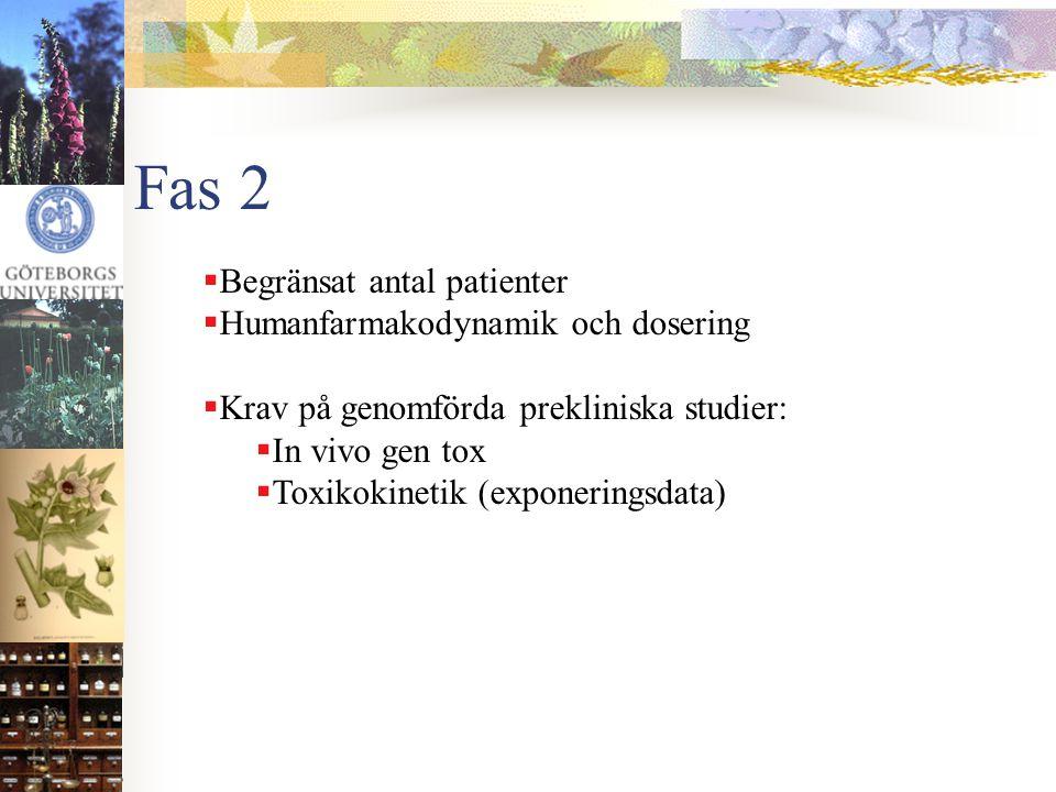 Fas 2  Begränsat antal patienter  Humanfarmakodynamik och dosering  Krav på genomförda prekliniska studier:  In vivo gen tox  Toxikokinetik (expo