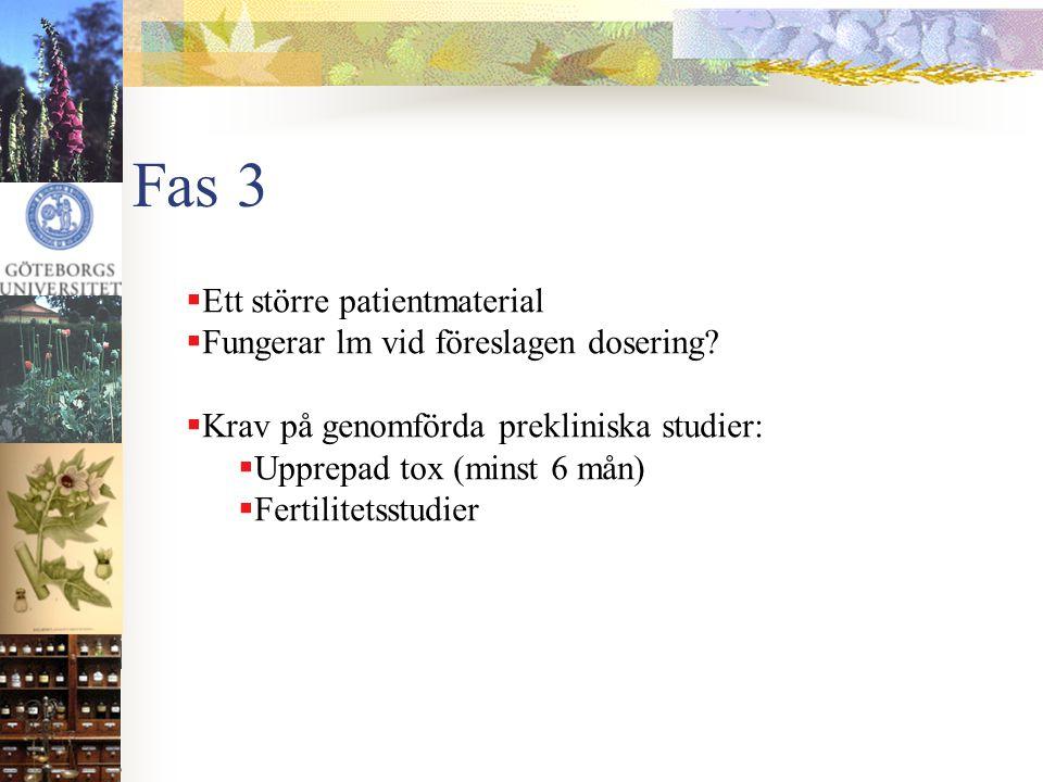 Fas 3  Ett större patientmaterial  Fungerar lm vid föreslagen dosering?  Krav på genomförda prekliniska studier:  Upprepad tox (minst 6 mån)  Fer