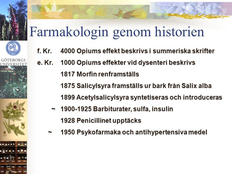 Läkemedelslagen (1992:859) 1 § Med läkemedel avses i denna lag varor som är avsedda att tillföras människor eller djur för att förebygga, påvisa, lindra eller bota sjukdom eller symtom på sjukdom eller att användas i likartat syfte.