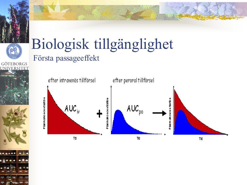Biologisk tillgänglighet Första passageeffekt