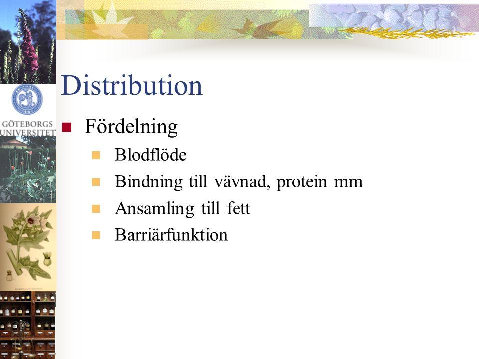 Distribution  Fördelning  Blodflöde  Bindning till vävnad, protein mm  Ansamling till fett  Barriärfunktion