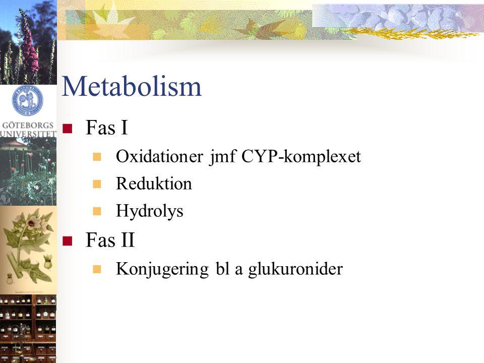 Metabolism  Fas I  Oxidationer jmf CYP-komplexet  Reduktion  Hydrolys  Fas II  Konjugering bl a glukuronider