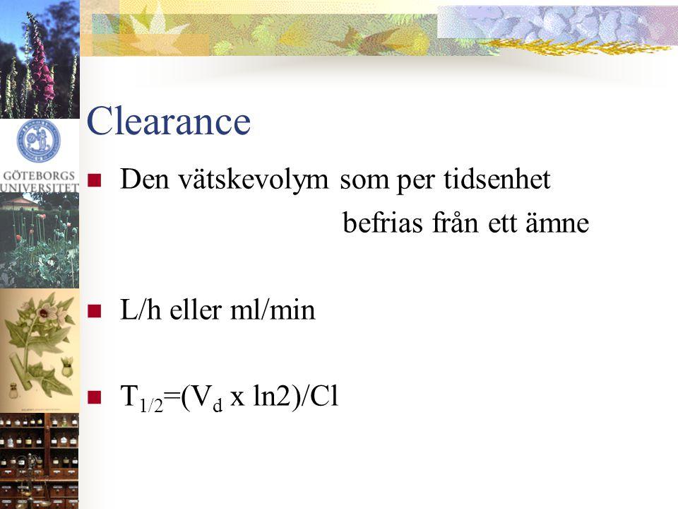 Clearance  Den vätskevolym som per tidsenhet befrias från ett ämne  L/h eller ml/min  T 1/2 =(V d x ln2)/Cl