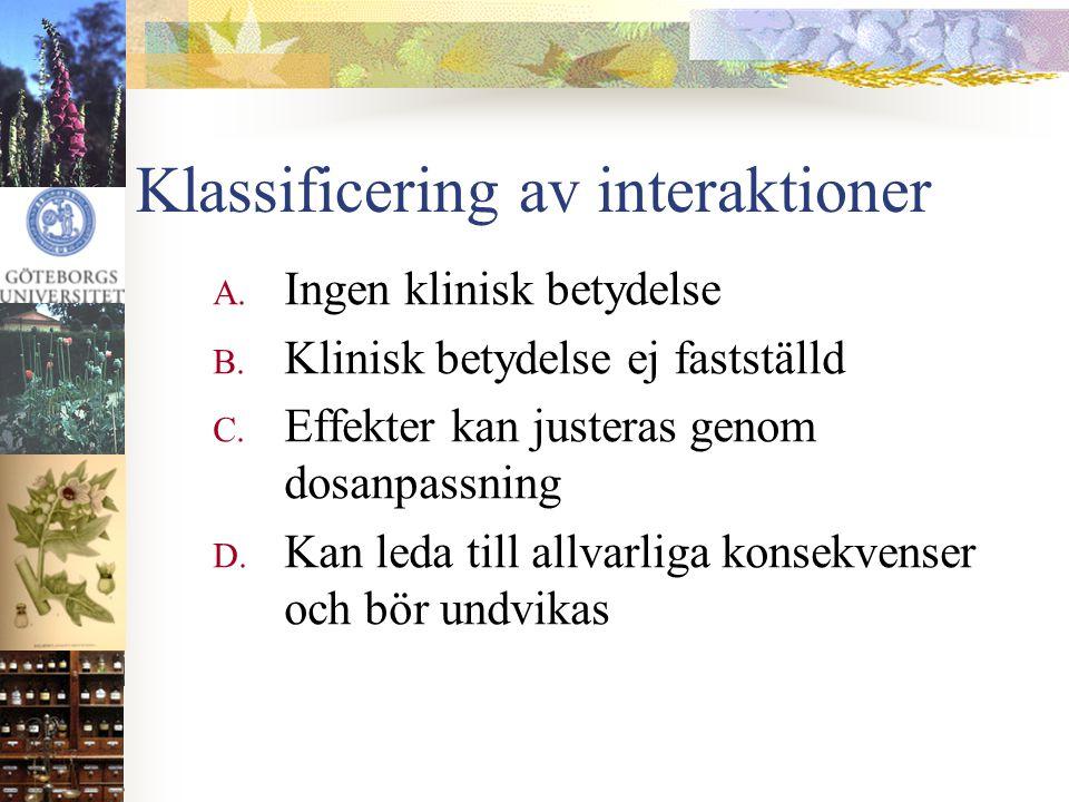 Klassificering av interaktioner A. Ingen klinisk betydelse B. Klinisk betydelse ej fastställd C. Effekter kan justeras genom dosanpassning D. Kan leda