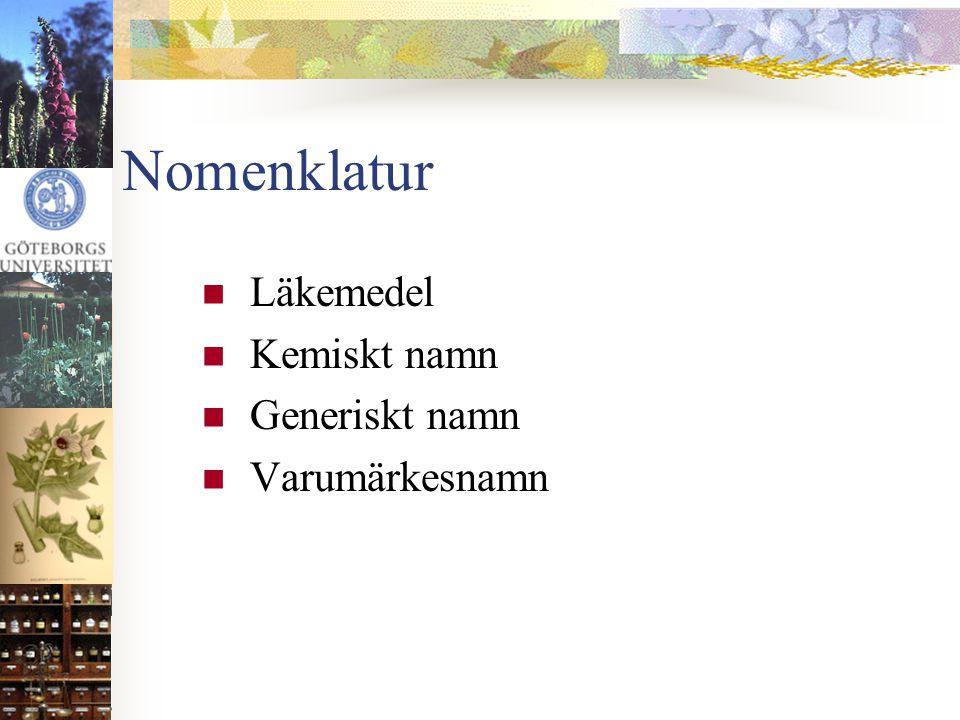 Nomenklatur  Läkemedel  Kemiskt namn  Generiskt namn  Varumärkesnamn