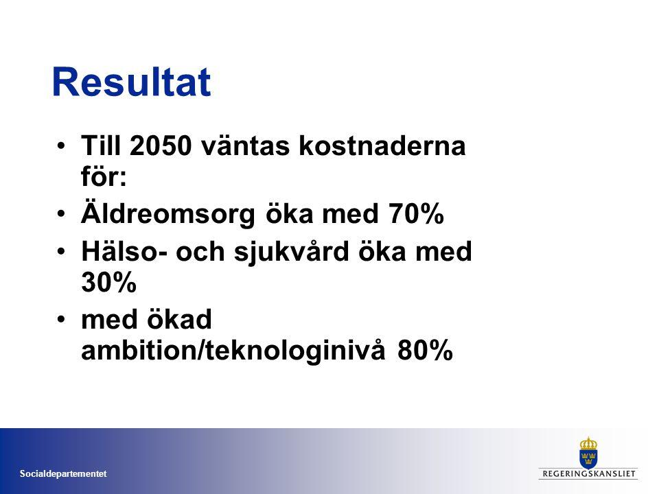 Socialdepartementet Resultat •Till 2050 väntas kostnaderna för: •Äldreomsorg öka med 70% •Hälso- och sjukvård öka med 30% •med ökad ambition/teknologinivå 80%