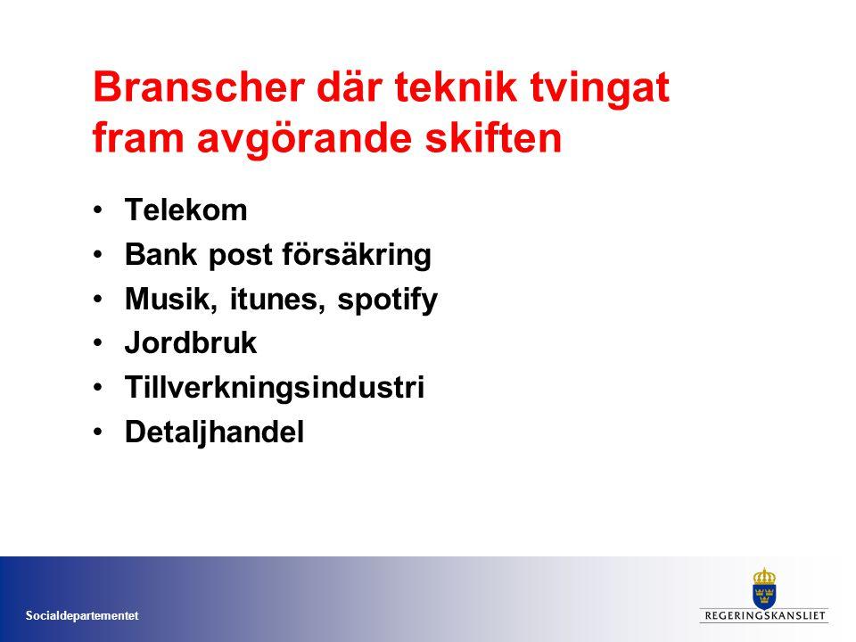 Socialdepartementet Branscher där teknik tvingat fram avgörande skiften •Telekom •Bank post försäkring •Musik, itunes, spotify •Jordbruk •Tillverkningsindustri •Detaljhandel