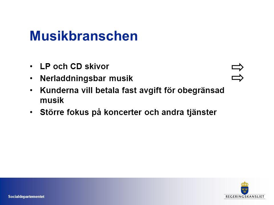 Socialdepartementet Musikbranschen •LP och CD skivor •Nerladdningsbar musik •Kunderna vill betala fast avgift för obegränsad musik •Större fokus på koncerter och andra tjänster