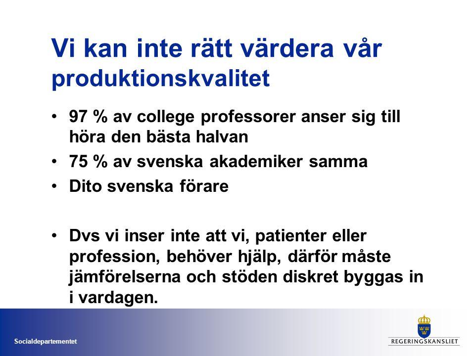 Socialdepartementet Vi kan inte rätt värdera vår produktionskvalitet •97 % av college professorer anser sig till höra den bästa halvan •75 % av svensk