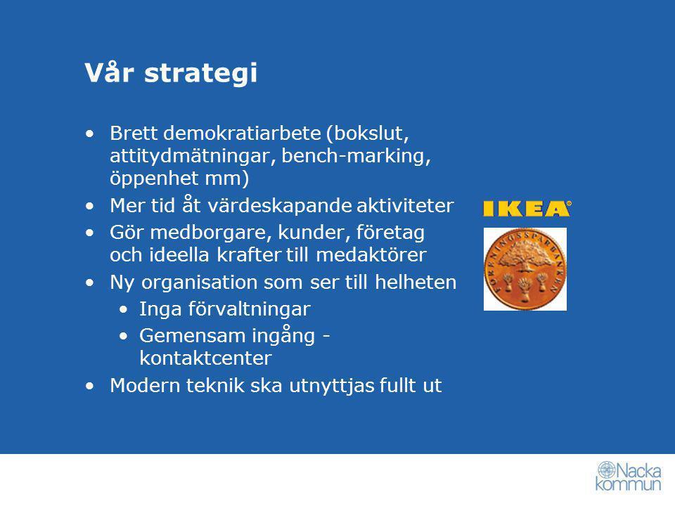Vår strategi •Brett demokratiarbete (bokslut, attitydmätningar, bench-marking, öppenhet mm) •Mer tid åt värdeskapande aktiviteter •Gör medborgare, kun