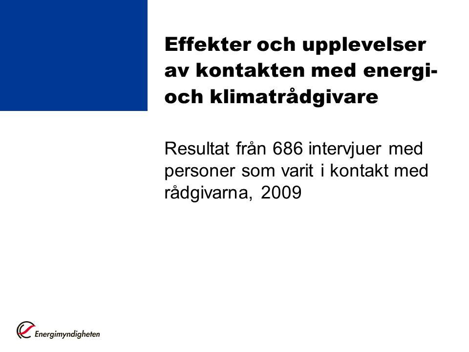 Effekter och upplevelser av kontakten med energi- och klimatrådgivare Resultat från 686 intervjuer med personer som varit i kontakt med rådgivarna, 20