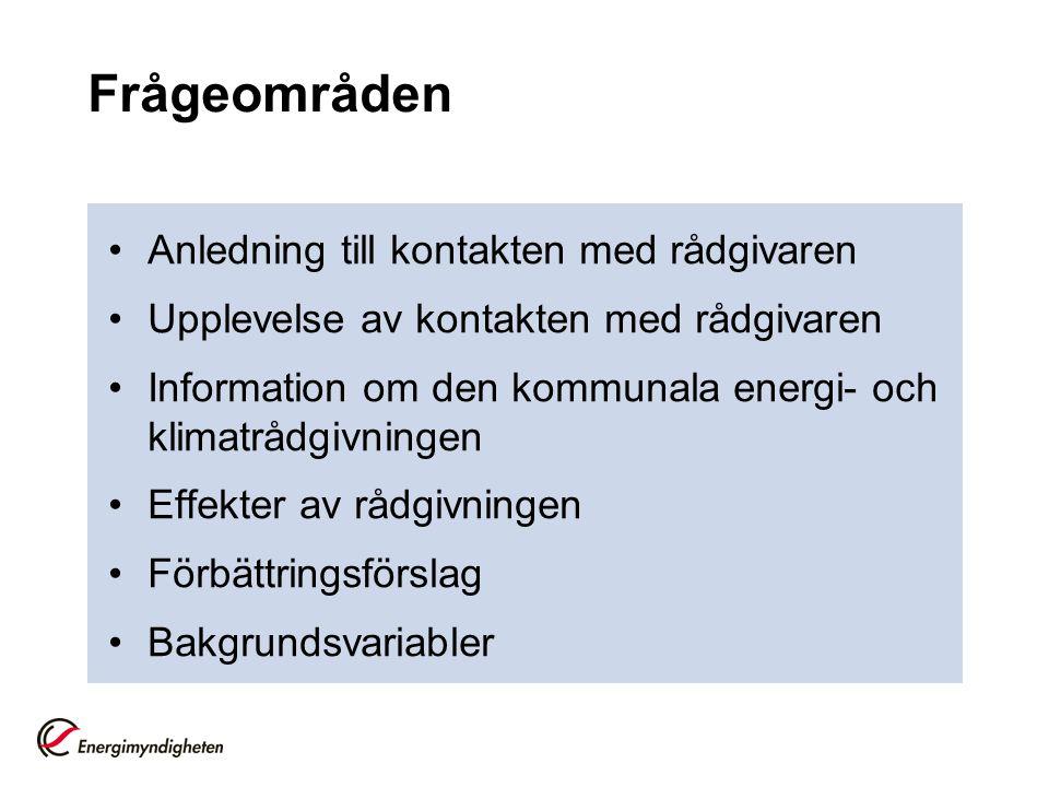 Frågeområden •Anledning till kontakten med rådgivaren •Upplevelse av kontakten med rådgivaren •Information om den kommunala energi- och klimatrådgivni
