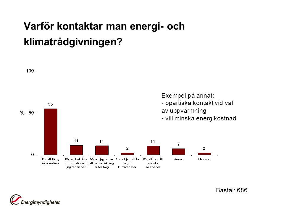 Varför kontaktar man energi- och klimatrådgivningen? Bastal: 686 Exempel på annat: - opartiska kontakt vid val av uppvärmning - vill minska energikost