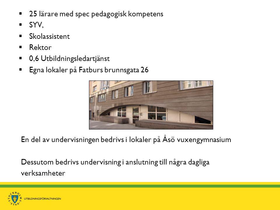  25 lärare med spec pedagogisk kompetens  SYV,  Skolassistent  Rektor  0,6 Utbildningsledartjänst  Egna lokaler på Fatburs brunnsgata 26 En del
