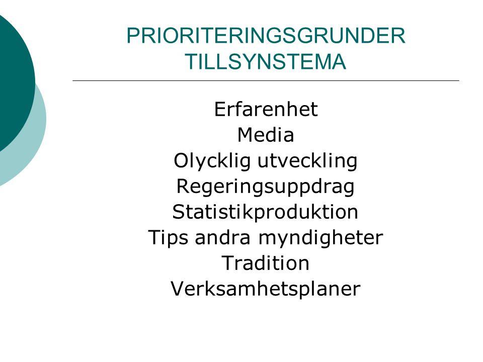 PRIORITERINGSGRUNDER TILLSYNSTEMA Erfarenhet Media Olycklig utveckling Regeringsuppdrag Statistikproduktion Tips andra myndigheter Tradition Verksamhe