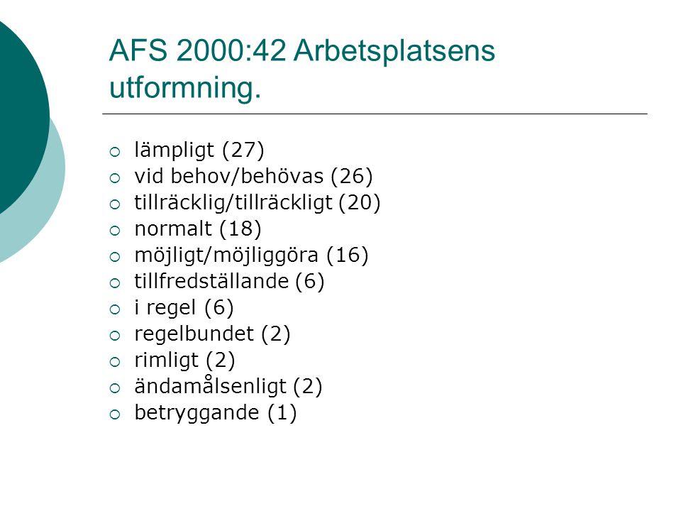 AFS 2000:42 Arbetsplatsens utformning.  lämpligt (27)  vid behov/behövas (26)  tillräcklig/tillräckligt (20)  normalt (18)  möjligt/möjliggöra (1
