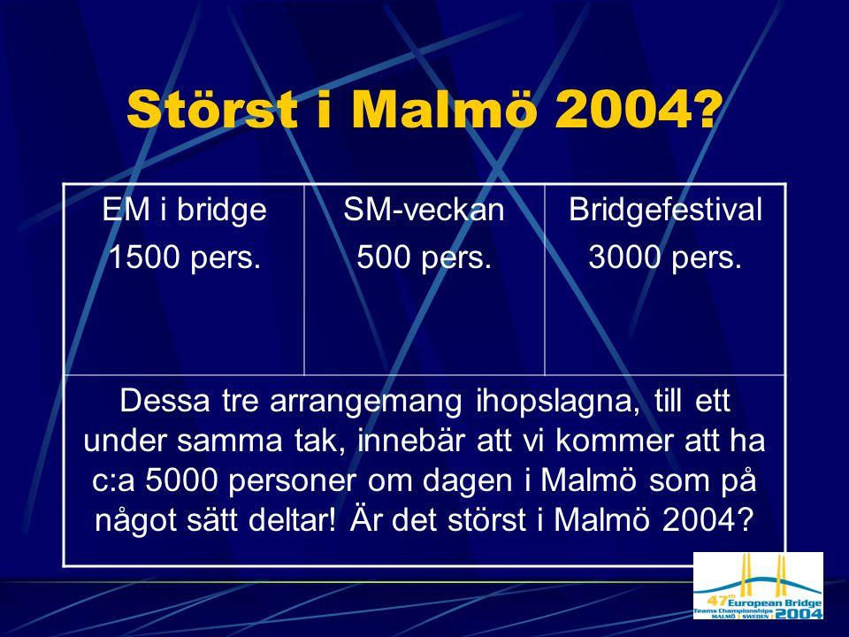 Tack för Du tagit dig tid! Vi ses den 19 juni i Malmö!